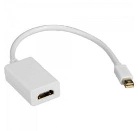 Adaptador Mini Displayport para HDMI 15cm ADAP0041 STORM